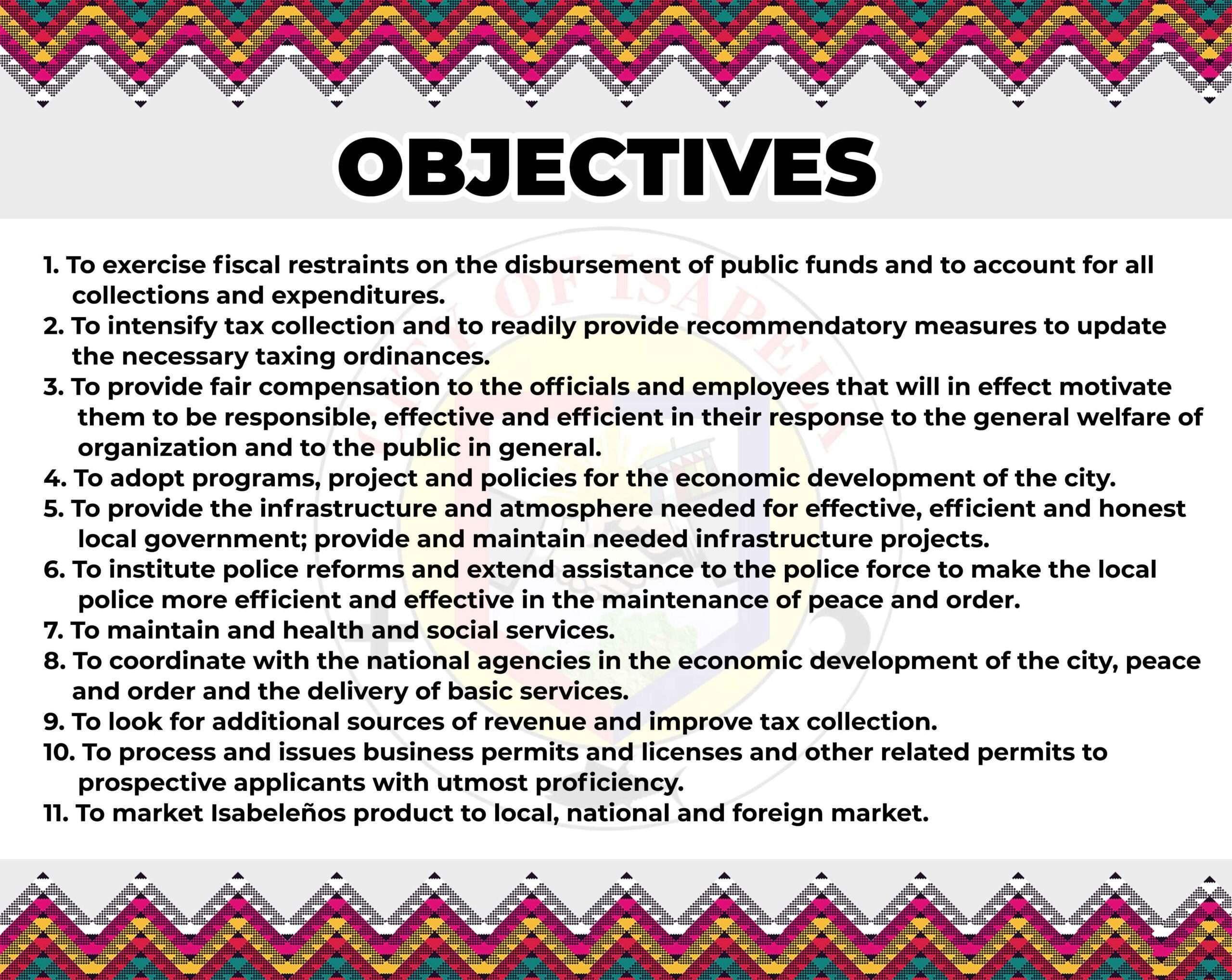 Organizational Objectives